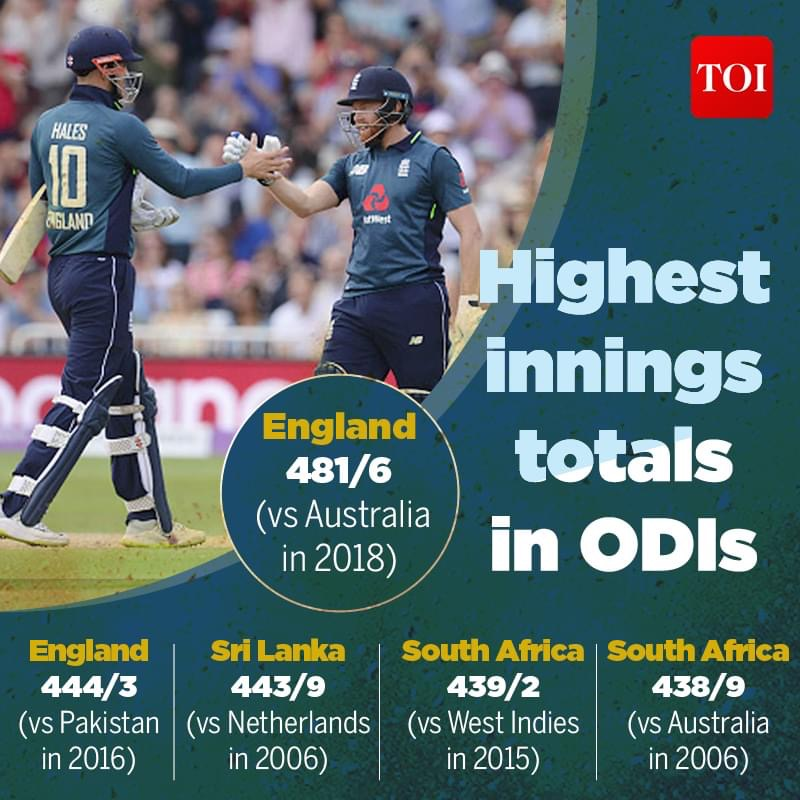 Watch: On this day England smashed the highest ODI total in the history