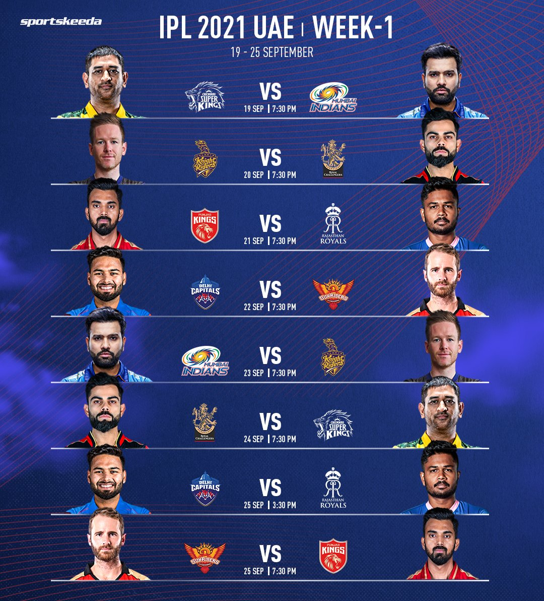 IPL Schedule & Points table